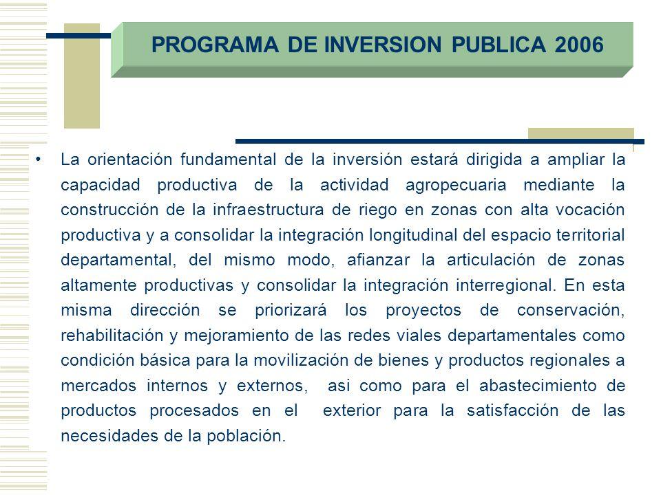 PROGRAMA DE INVERSION PUBLICA 2006 La orientación fundamental de la inversión estará dirigida a ampliar la capacidad productiva de la actividad agrope