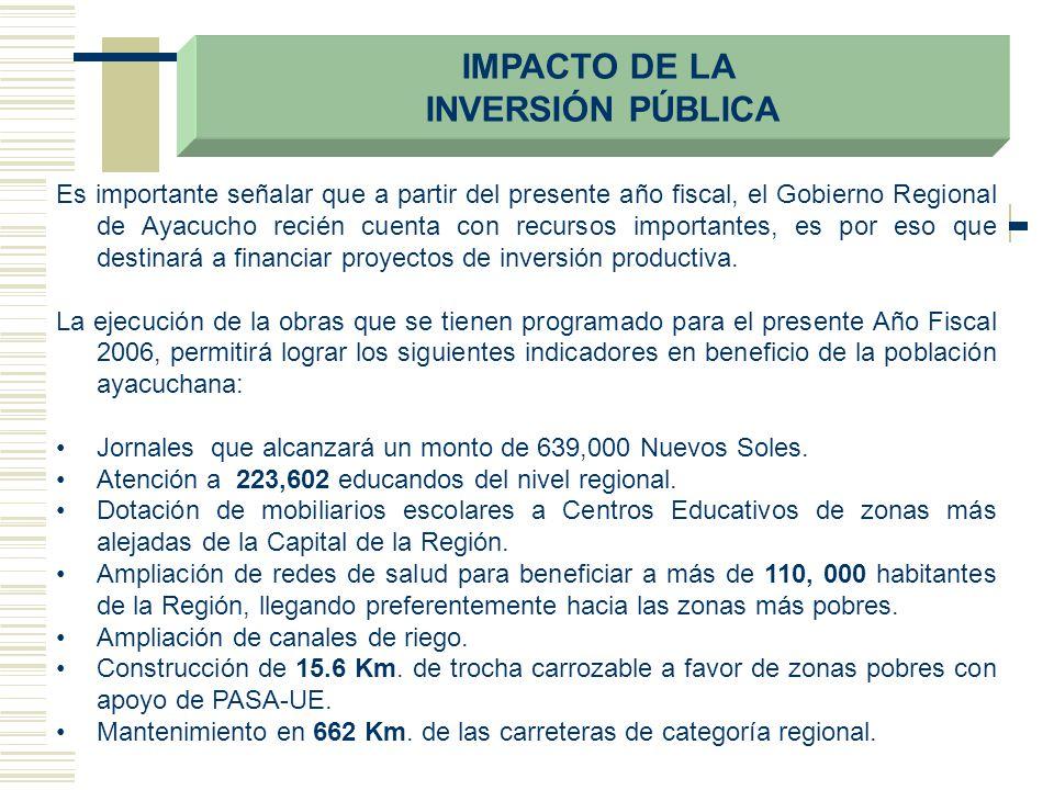 IMPACTO DE LA INVERSIÓN PÚBLICA Es importante señalar que a partir del presente año fiscal, el Gobierno Regional de Ayacucho recién cuenta con recurso