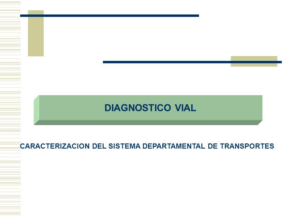 CARACTERIZACION DEL SISTEMA DEPARTAMENTAL DE TRANSPORTES DIAGNOSTICO VIAL
