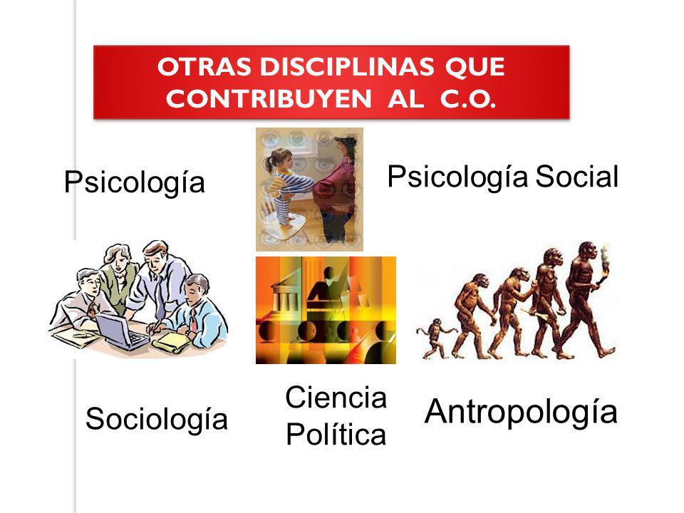 OTRAS DISCIPLINAS QUE CONTRIBUYEN AL C.O. Antropología Psicología Psicología Social Sociología Ciencia Política