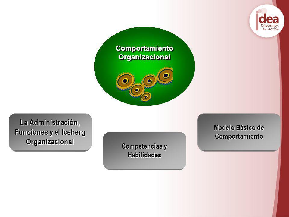 Comportamiento Organizacional Comportamiento Organizacional La Administración, Funciones y el Iceberg Organizacional Competencias y Habilidades Modelo
