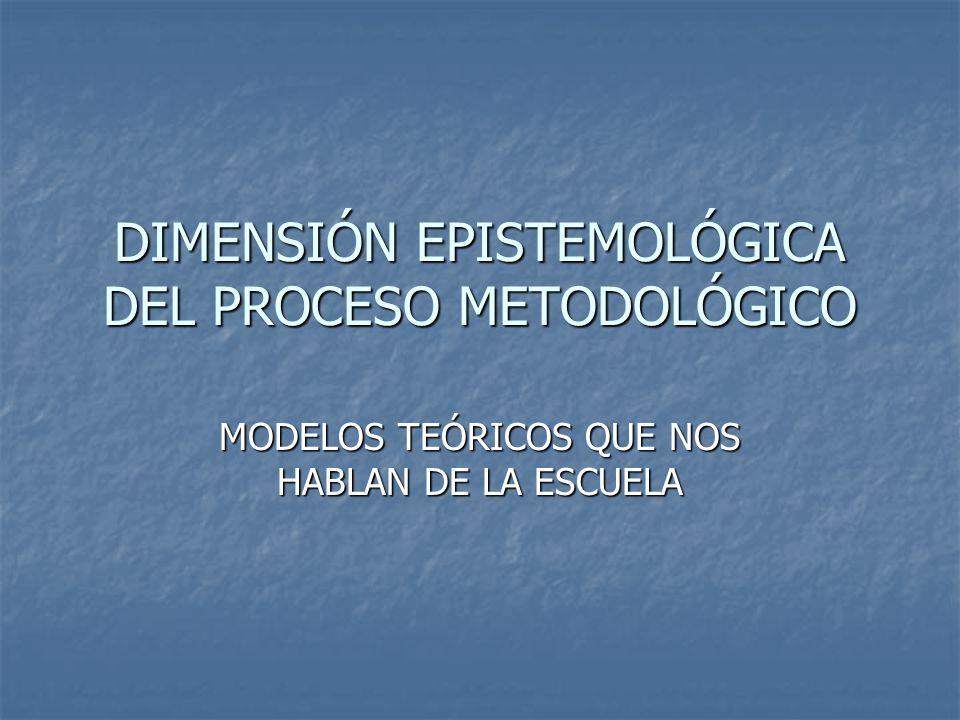 DIMENSIÓN EPISTEMOLÓGICA DEL PROCESO METODOLÓGICO MODELOS TEÓRICOS QUE NOS HABLAN DE LA ESCUELA