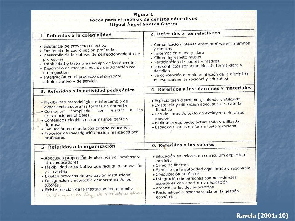 Ravela (2001: 10)