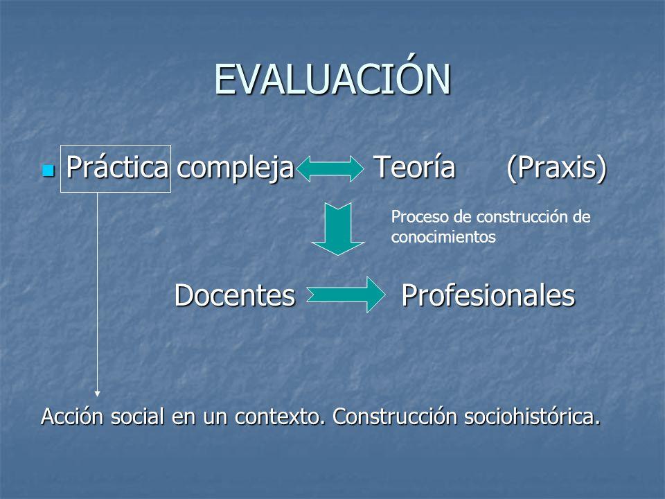 EVALUACIÓN Práctica compleja Teoría (Praxis) Práctica compleja Teoría (Praxis) Docentes Profesionales Acción social en un contexto. Construcción socio