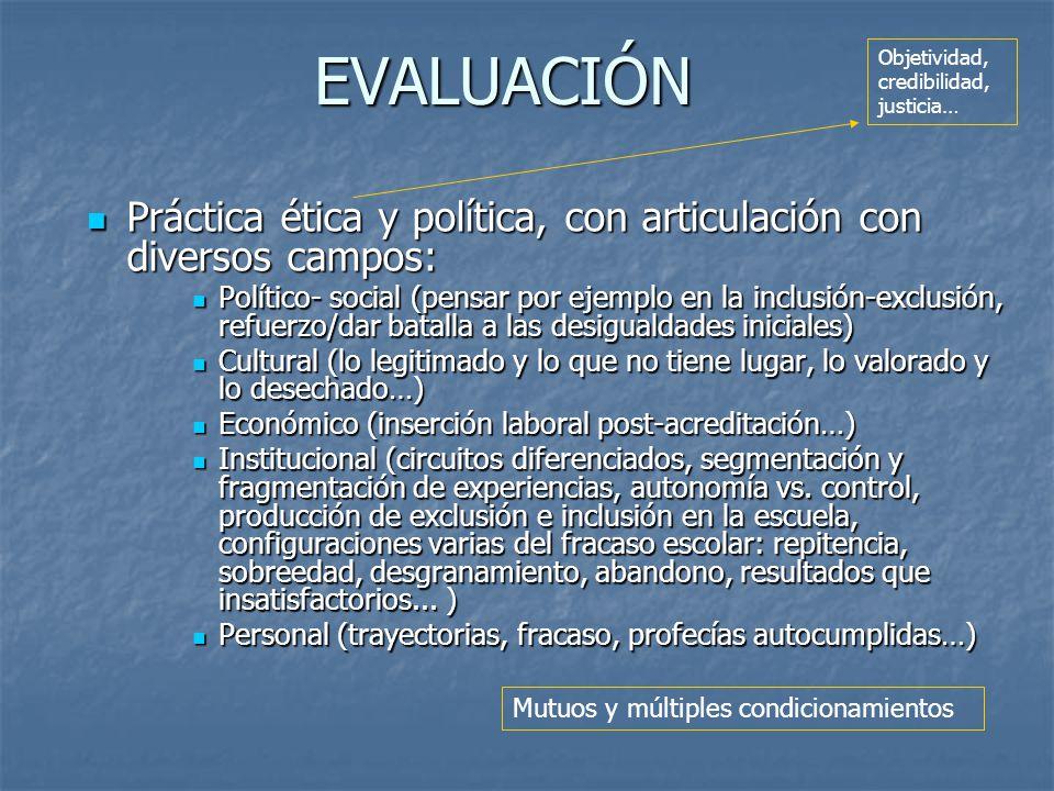 EVALUACIÓN Práctica ética y política, con articulación con diversos campos: Práctica ética y política, con articulación con diversos campos: Político-