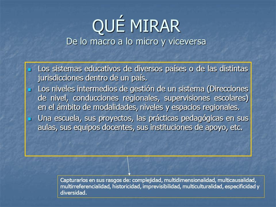 QUÉ MIRAR De lo macro a lo micro y viceversa Los sistemas educativos de diversos países o de las distintas jurisdicciones dentro de un país. Los siste