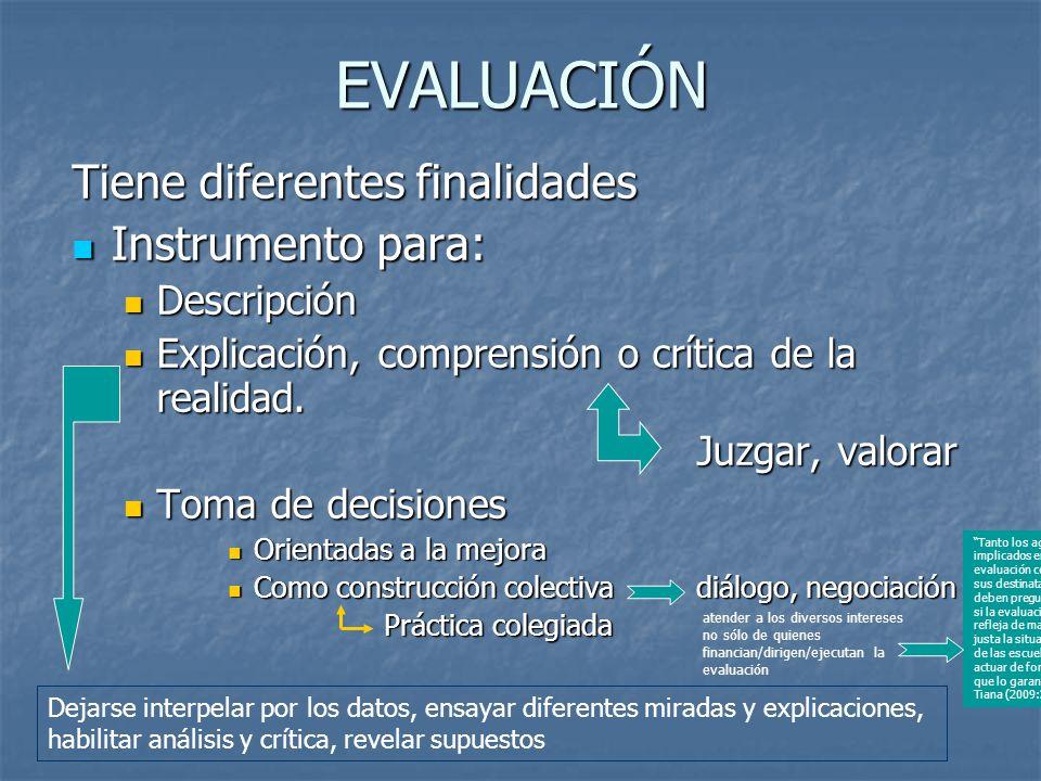 EVALUACIÓN Tiene diferentes finalidades Instrumento para: Instrumento para: Descripción Descripción Explicación, comprensión o crítica de la realidad.