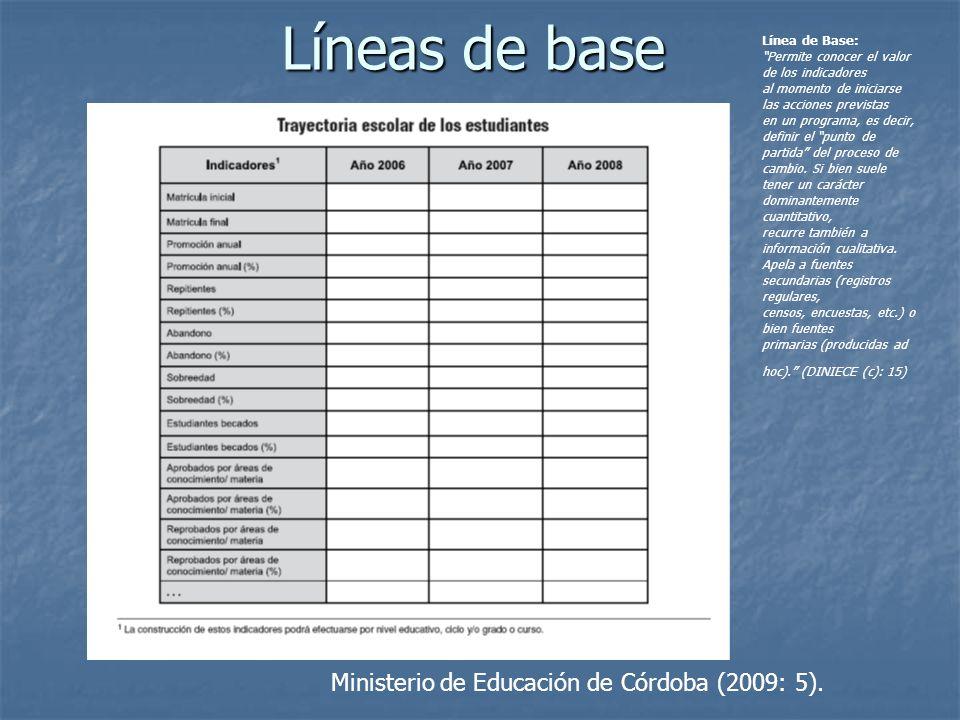 Líneas de base Ministerio de Educación de Córdoba (2009: 5). Línea de Base: Permite conocer el valor de los indicadores al momento de iniciarse las ac