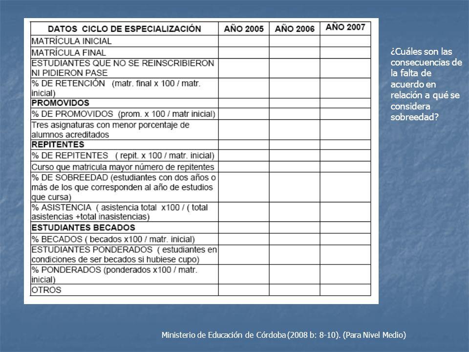 Ministerio de Educación de Córdoba (2008 b: 8-10). (Para Nivel Medio) ¿Cuáles son las consecuencias de la falta de acuerdo en relación a qué se consid