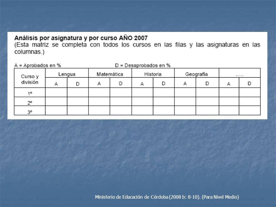Ministerio de Educación de Córdoba (2008 b: 8-10). (Para Nivel Medio)