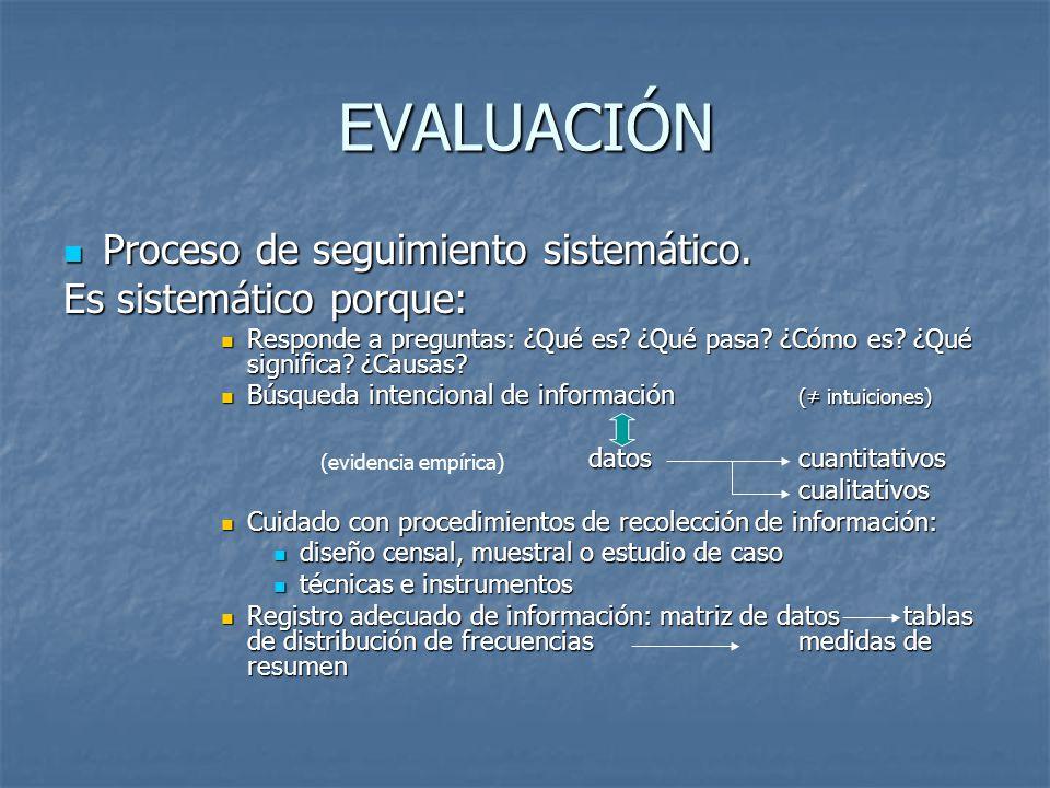 EVALUACIÓN Proceso de seguimiento sistemático. Proceso de seguimiento sistemático. Es sistemático porque: Responde a preguntas: ¿Qué es? ¿Qué pasa? ¿C