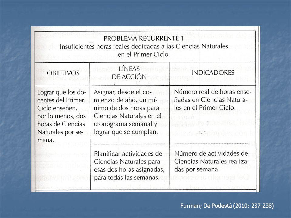 Furman; De Podestá (2010: 237-238)