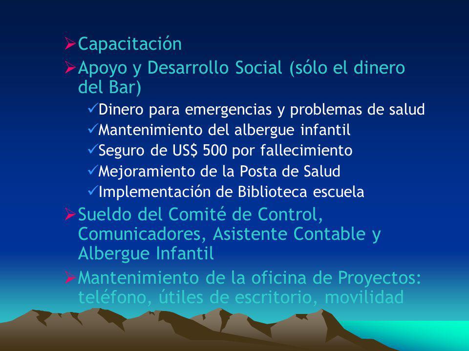 Capacitación Apoyo y Desarrollo Social (sólo el dinero del Bar) Dinero para emergencias y problemas de salud Mantenimiento del albergue infantil Segur