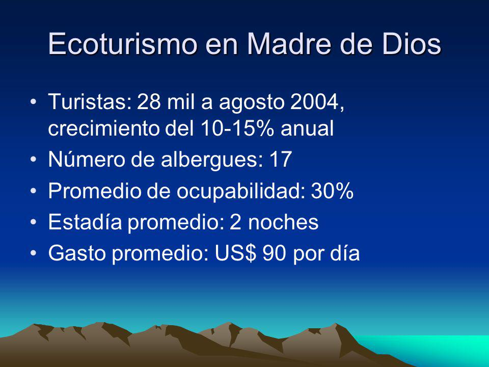 Ecoturismo en Madre de Dios Turistas: 28 mil a agosto 2004, crecimiento del 10-15% anual Número de albergues: 17 Promedio de ocupabilidad: 30% Estadía promedio: 2 noches Gasto promedio: US$ 90 por día