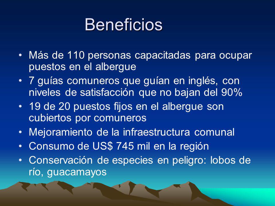Beneficios Más de 110 personas capacitadas para ocupar puestos en el albergue 7 guías comuneros que guían en inglés, con niveles de satisfacción que n