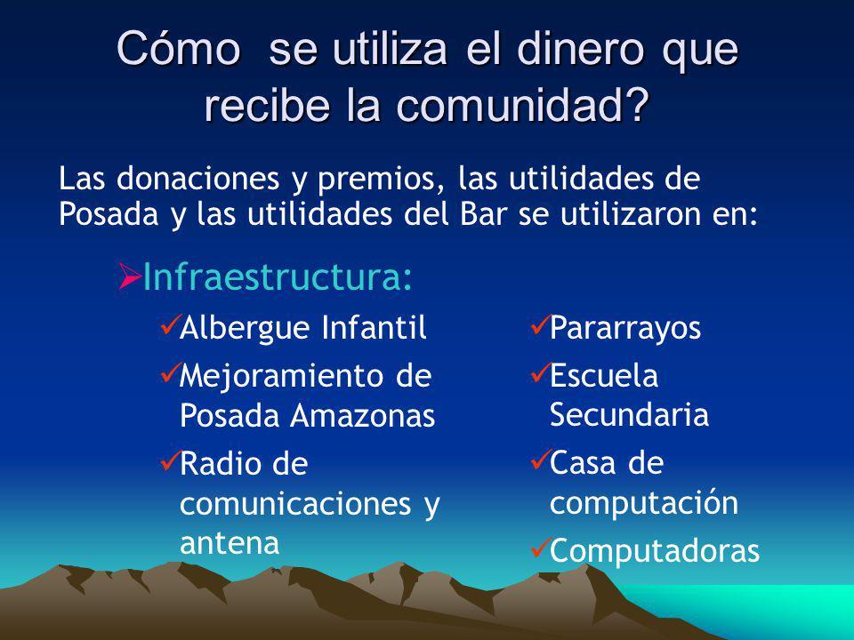 Cómo se utiliza el dinero que recibe la comunidad? Infraestructura: Albergue Infantil Mejoramiento de Posada Amazonas Radio de comunicaciones y antena