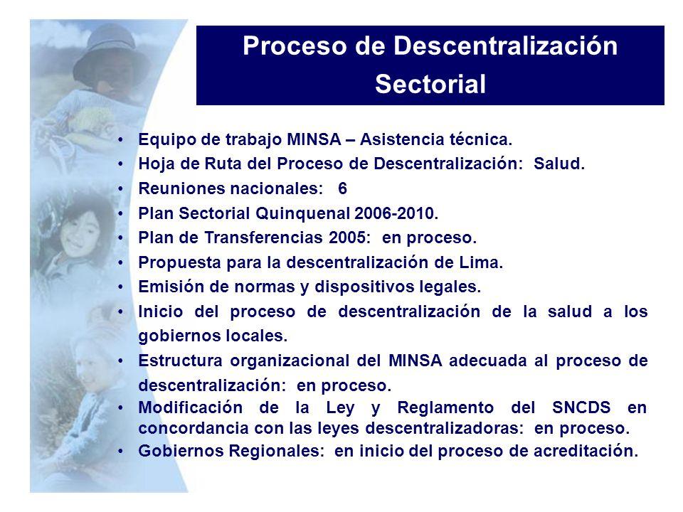 Proceso de Descentralización Sectorial Equipo de trabajo MINSA – Asistencia técnica. Hoja de Ruta del Proceso de Descentralización: Salud. Reuniones n