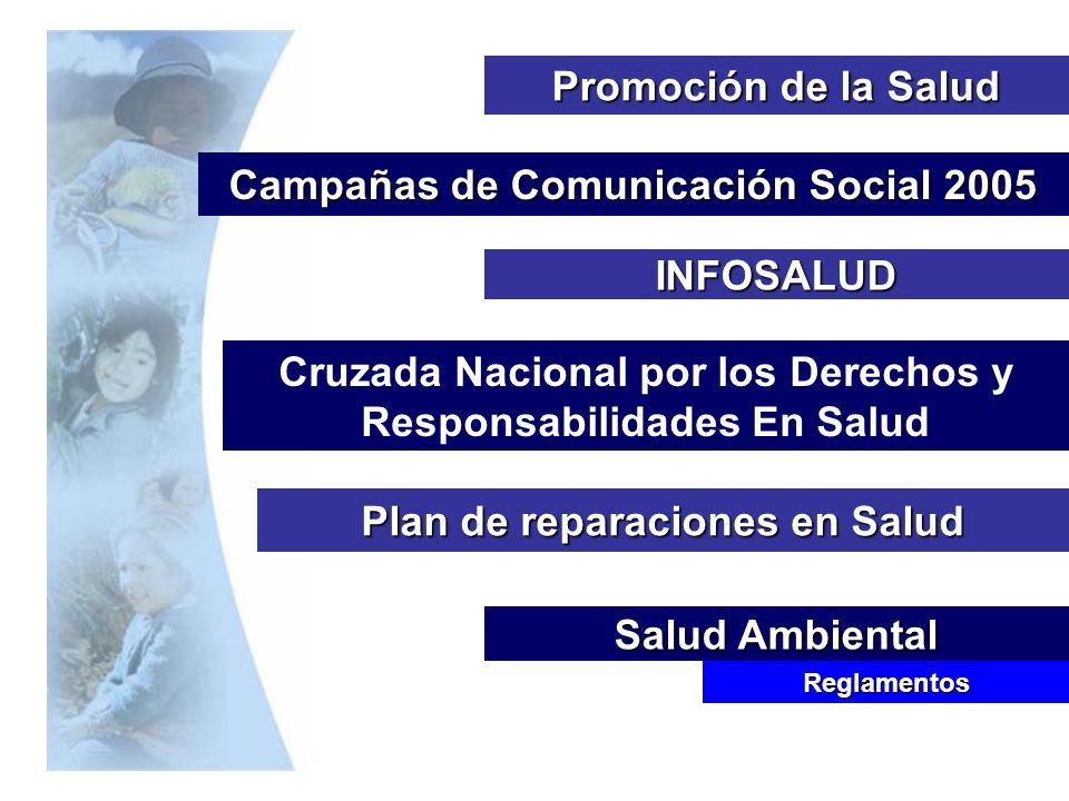 Promoción de la Salud Campañas de Comunicación Social 2005 INFOSALUD Cruzada Nacional por los Derechos y Responsabilidades En Salud Plan de reparacion