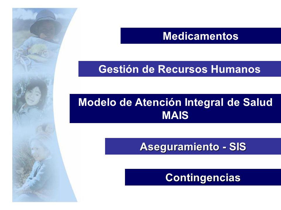 Modelo de Atención Integral de Salud MAIS Aseguramiento - SIS Gestión de Recursos Humanos Medicamentos Contingencias