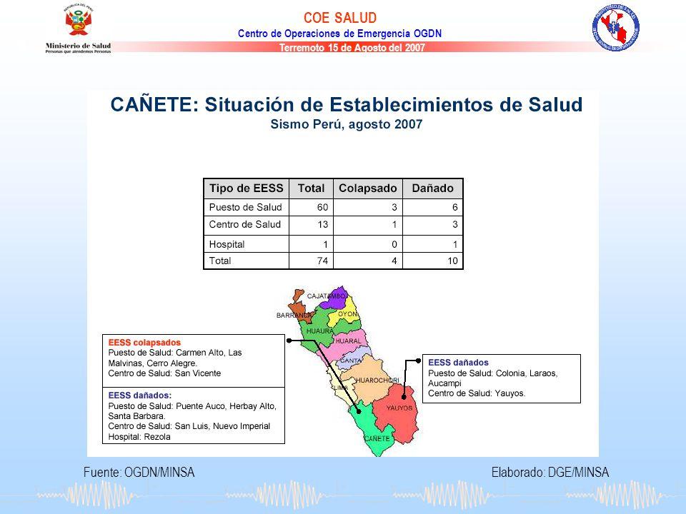 Terremoto 15 de Agosto del 2007 COE SALUD Centro de Operaciones de Emergencia OGDN Fuente: OGDN/MINSA Elaborado: DGE/MINSA