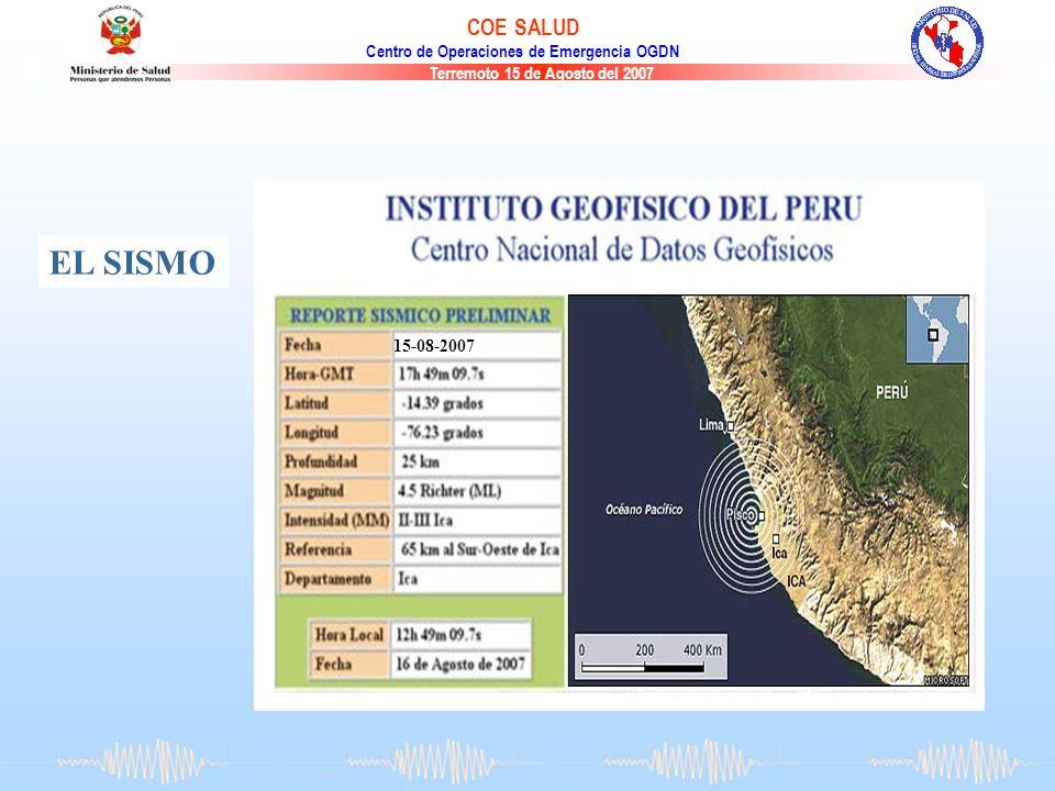 Terremoto 15 de Agosto del 2007 COE SALUD Centro de Operaciones de Emergencia OGDN 15-08-2007 EL SISMO