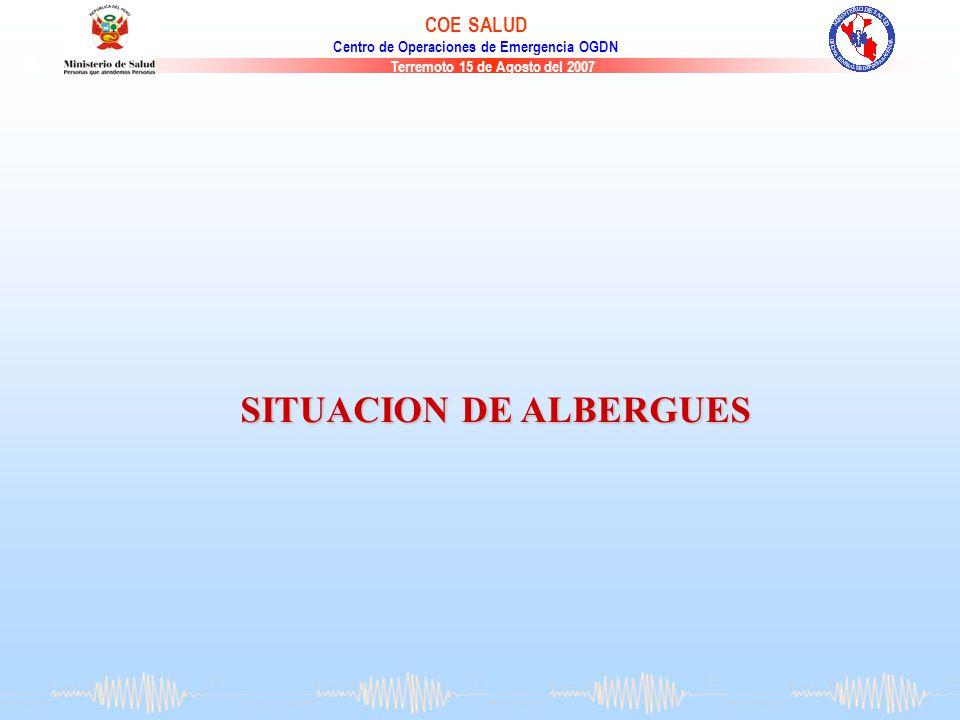 Terremoto 15 de Agosto del 2007 COE SALUD Centro de Operaciones de Emergencia OGDN SITUACION DE ALBERGUES