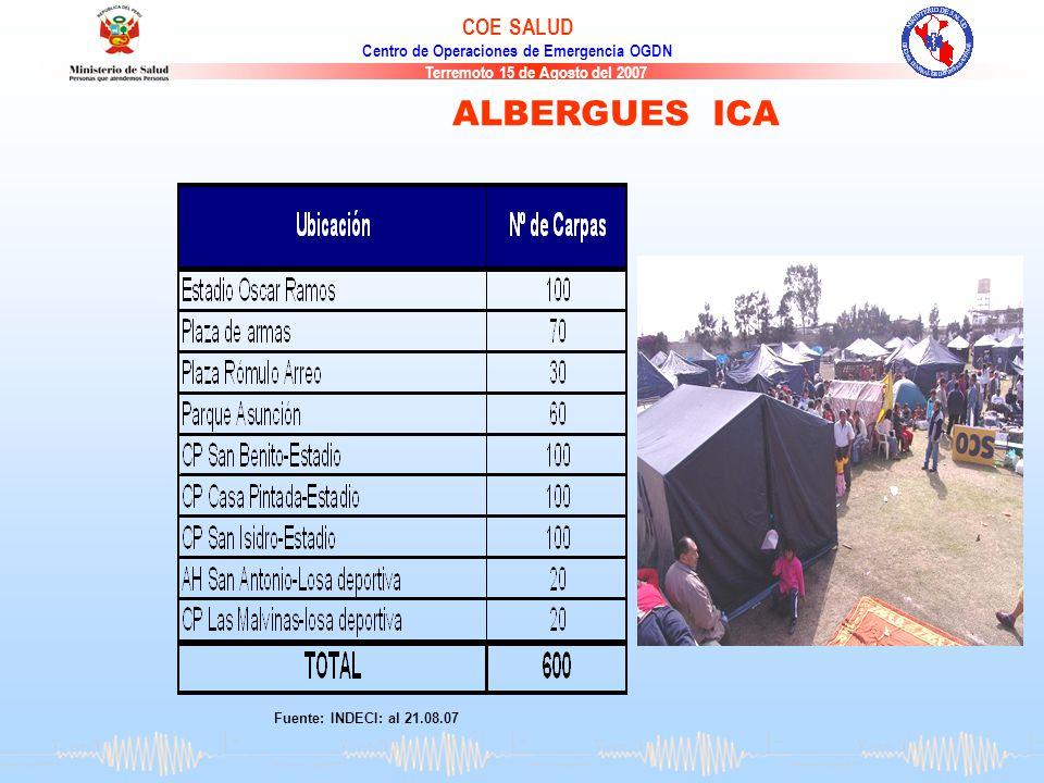 Terremoto 15 de Agosto del 2007 COE SALUD Centro de Operaciones de Emergencia OGDN ALBERGUES ICA Fuente: INDECI: al 21.08.07