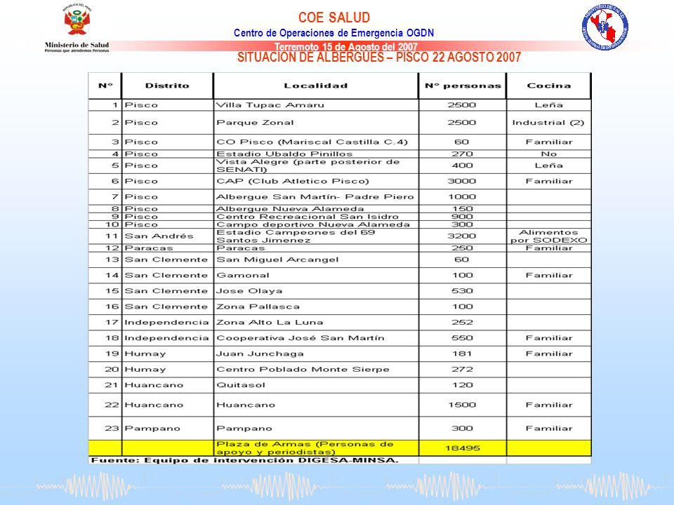 Terremoto 15 de Agosto del 2007 COE SALUD Centro de Operaciones de Emergencia OGDN SITUACION DE ALBERGUES – PISCO 22 AGOSTO 2007