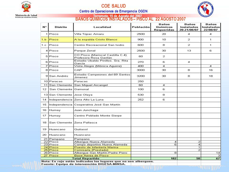 Terremoto 15 de Agosto del 2007 COE SALUD Centro de Operaciones de Emergencia OGDN BAÑOS QUIMICOS INSTALADOS – PISCO AL 22 AGOSTO 2007