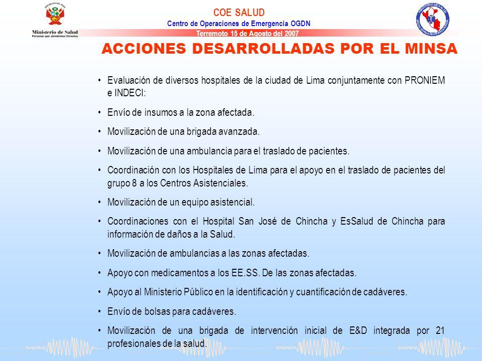 Terremoto 15 de Agosto del 2007 COE SALUD Centro de Operaciones de Emergencia OGDN Evaluación de diversos hospitales de la ciudad de Lima conjuntament