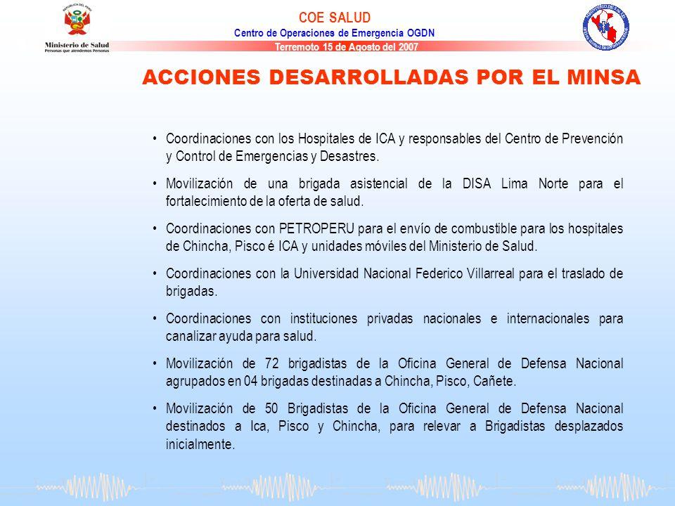 Terremoto 15 de Agosto del 2007 COE SALUD Centro de Operaciones de Emergencia OGDN Coordinaciones con los Hospitales de ICA y responsables del Centro