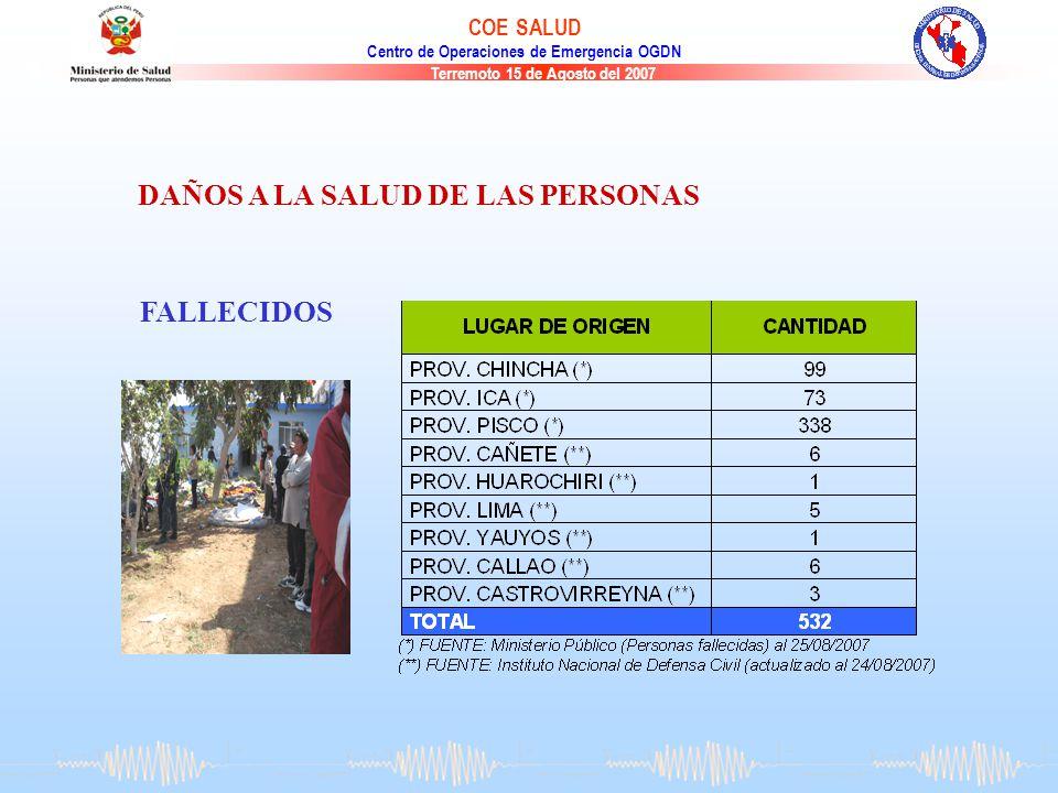 Terremoto 15 de Agosto del 2007 COE SALUD Centro de Operaciones de Emergencia OGDN DAÑOS A LA SALUD DE LAS PERSONAS FALLECIDOS