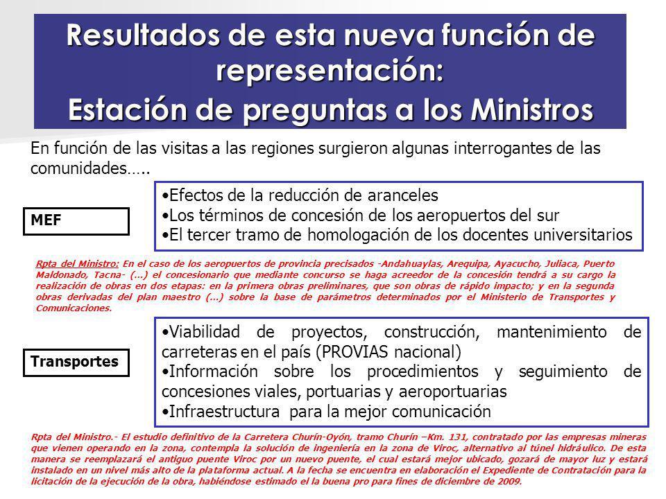 Resultados de esta nueva función de representación: Estación de preguntas a los Ministros Efectos de la reducción de aranceles Los términos de concesi