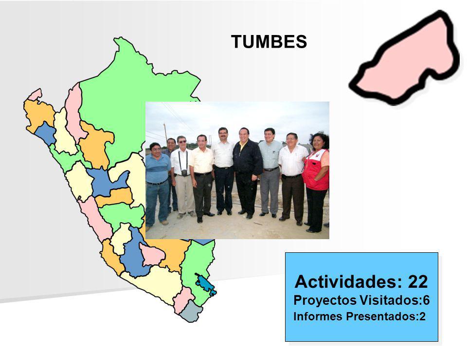 TUMBES Actividades: 22 Proyectos Visitados:6 Informes Presentados:2 Actividades: 22 Proyectos Visitados:6 Informes Presentados:2