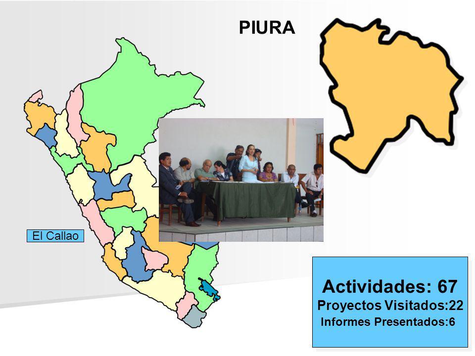 PIURA Actividades: 67 Proyectos Visitados:22 Informes Presentados:6 Actividades: 67 Proyectos Visitados:22 Informes Presentados:6 El Callao