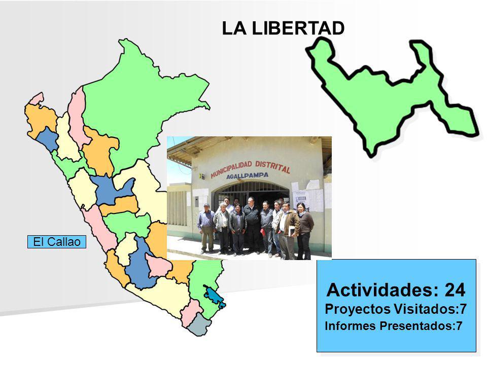 LA LIBERTAD Actividades: 24 Proyectos Visitados:7 Informes Presentados:7 Actividades: 24 Proyectos Visitados:7 Informes Presentados:7 El Callao