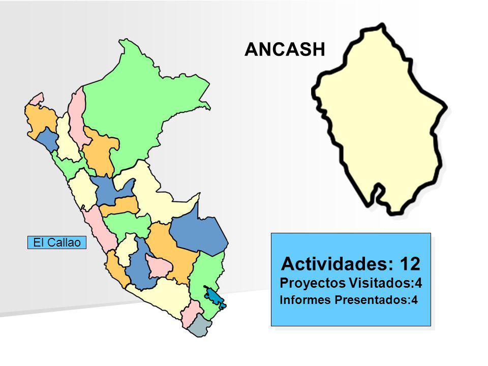ANCASH Actividades: 12 Proyectos Visitados:4 Informes Presentados:4 Actividades: 12 Proyectos Visitados:4 Informes Presentados:4 El Callao