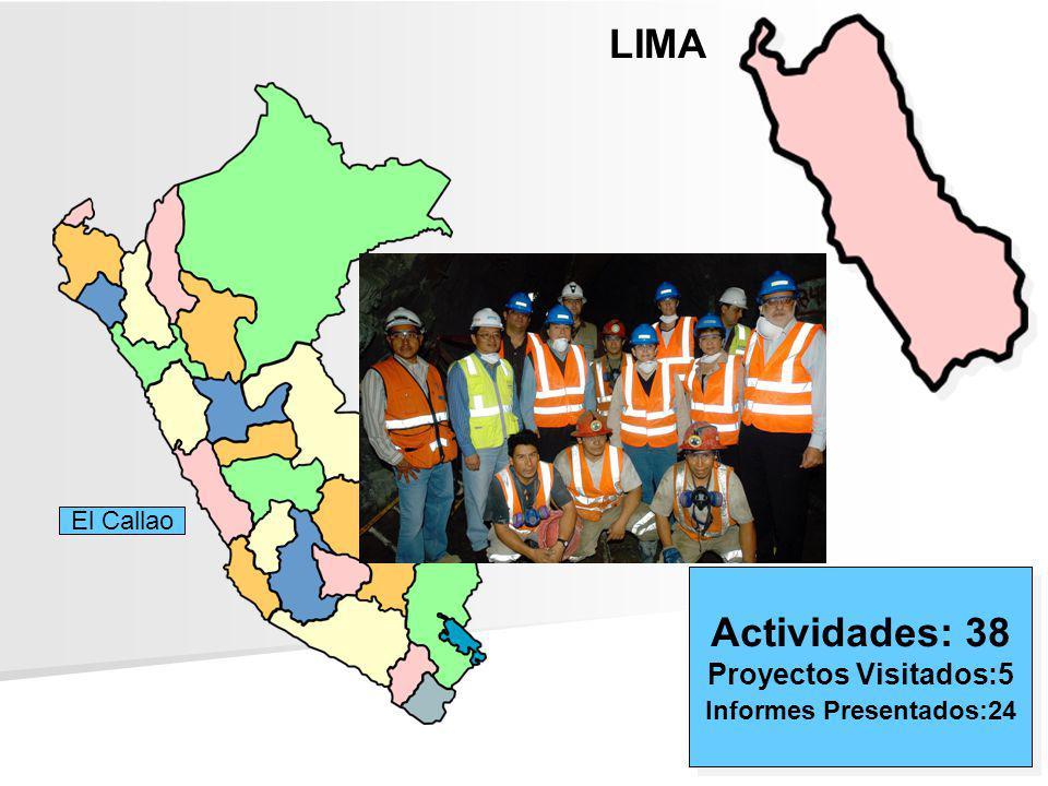 LIMA Actividades: 38 Proyectos Visitados:5 Informes Presentados:24 Actividades: 38 Proyectos Visitados:5 Informes Presentados:24 El Callao