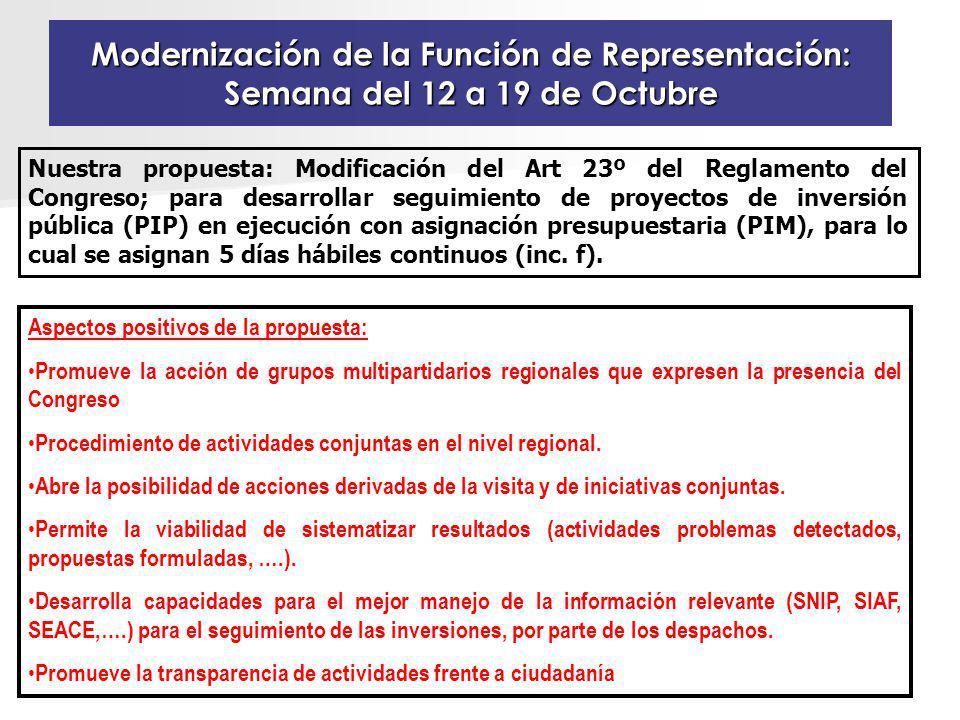 Modernización de la Función de Representación: Semana del 12 a 19 de Octubre Nuestra propuesta: Modificación del Art 23º del Reglamento del Congreso;