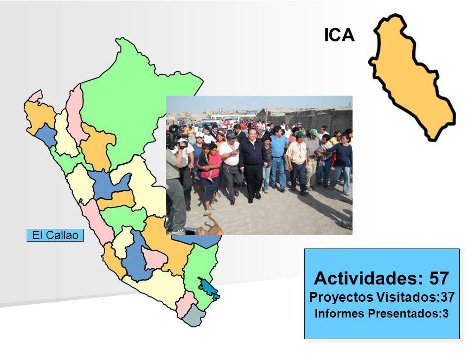 ICA Actividades: 57 Proyectos Visitados:37 Informes Presentados:3 Actividades: 57 Proyectos Visitados:37 Informes Presentados:3 El Callao