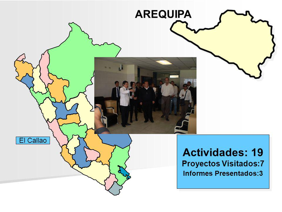 AREQUIPA Actividades: 19 Proyectos Visitados:7 Informes Presentados:3 Actividades: 19 Proyectos Visitados:7 Informes Presentados:3 El Callao