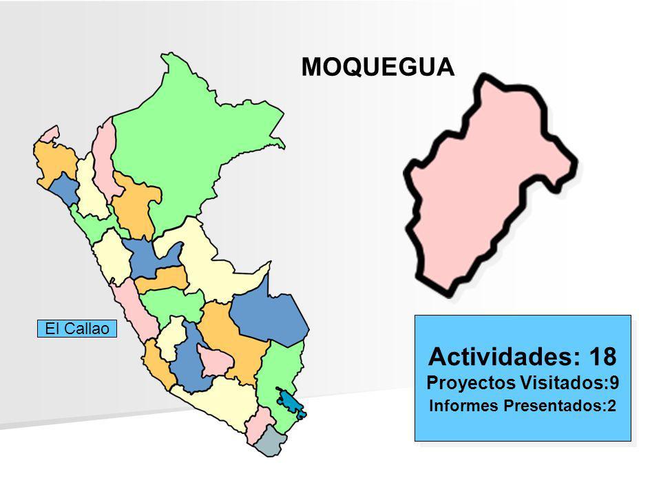 MOQUEGUA Actividades: 18 Proyectos Visitados:9 Informes Presentados:2 Actividades: 18 Proyectos Visitados:9 Informes Presentados:2 El Callao