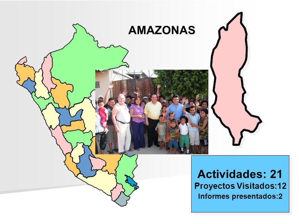 AMAZONAS Actividades: 21 Proyectos Visitados:12 Informes presentados:2 Actividades: 21 Proyectos Visitados:12 Informes presentados:2