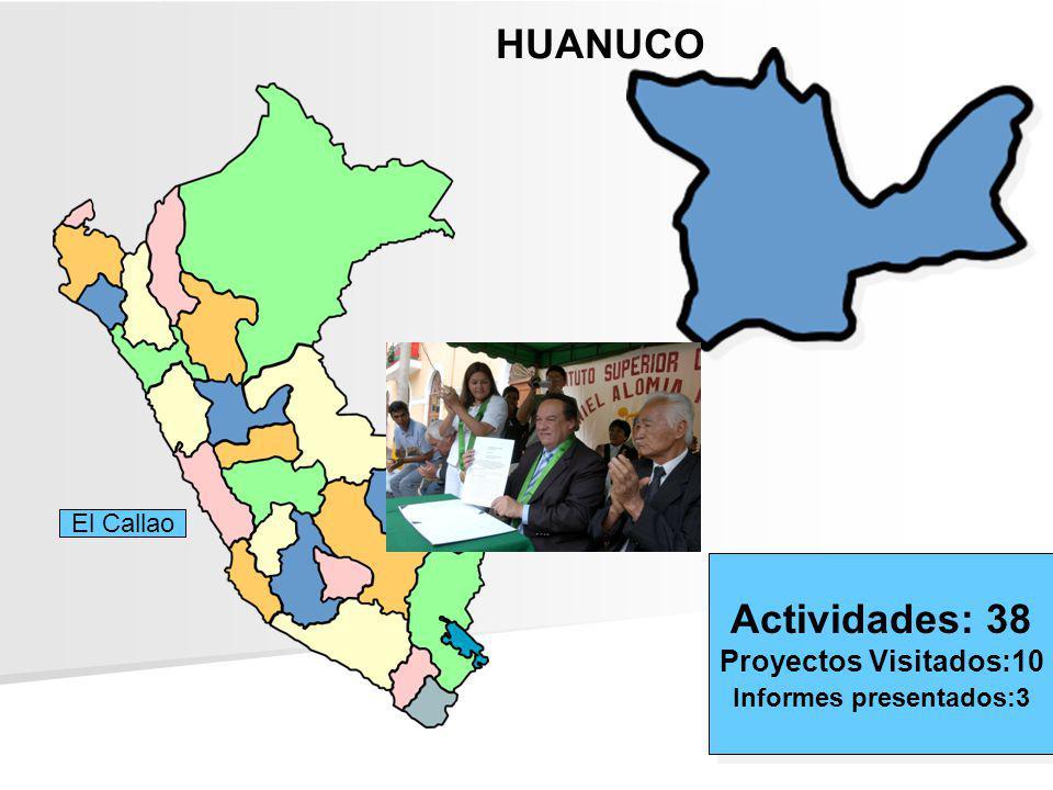 HUANUCO Actividades: 38 Proyectos Visitados:10 Informes presentados:3 Actividades: 38 Proyectos Visitados:10 Informes presentados:3 El Callao
