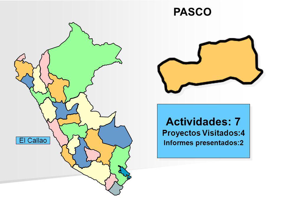 PASCO Actividades: 7 Proyectos Visitados:4 Informes presentados:2 Actividades: 7 Proyectos Visitados:4 Informes presentados:2 El Callao