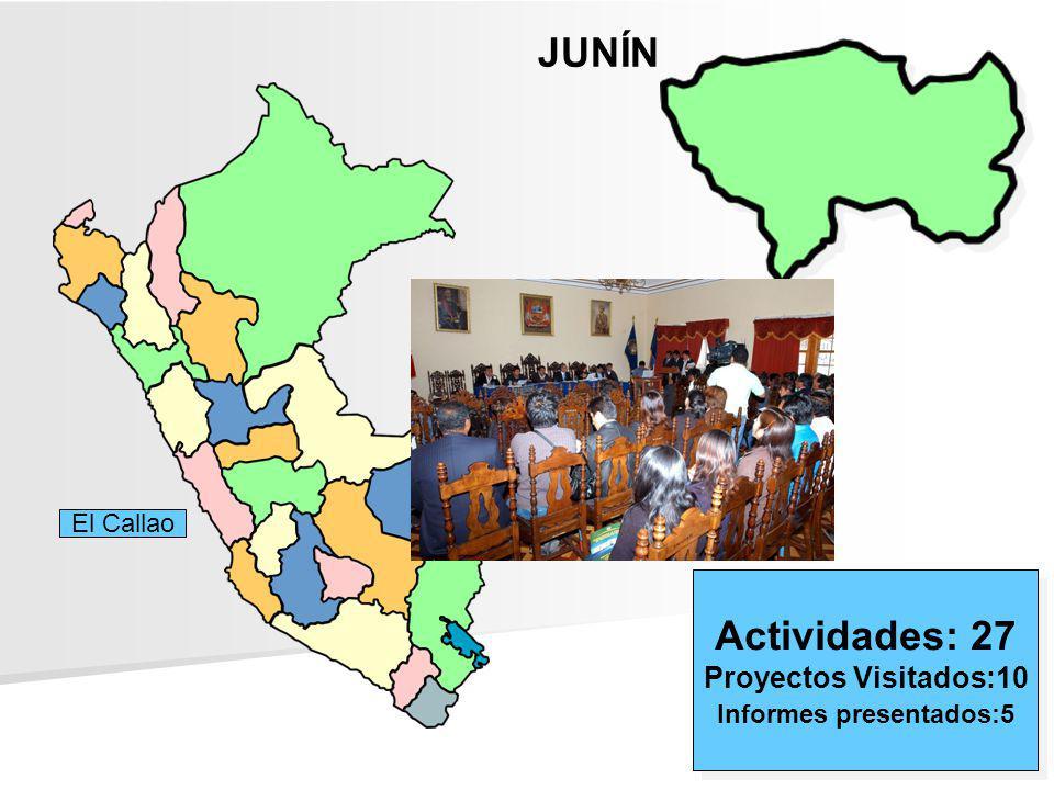 JUNÍN Actividades: 27 Proyectos Visitados:10 Informes presentados:5 Actividades: 27 Proyectos Visitados:10 Informes presentados:5 El Callao