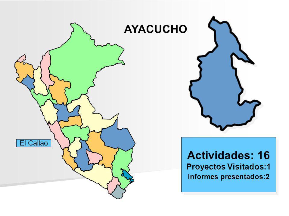 AYACUCHO Actividades: 16 Proyectos Visitados:1 Informes presentados:2 Actividades: 16 Proyectos Visitados:1 Informes presentados:2 El Callao