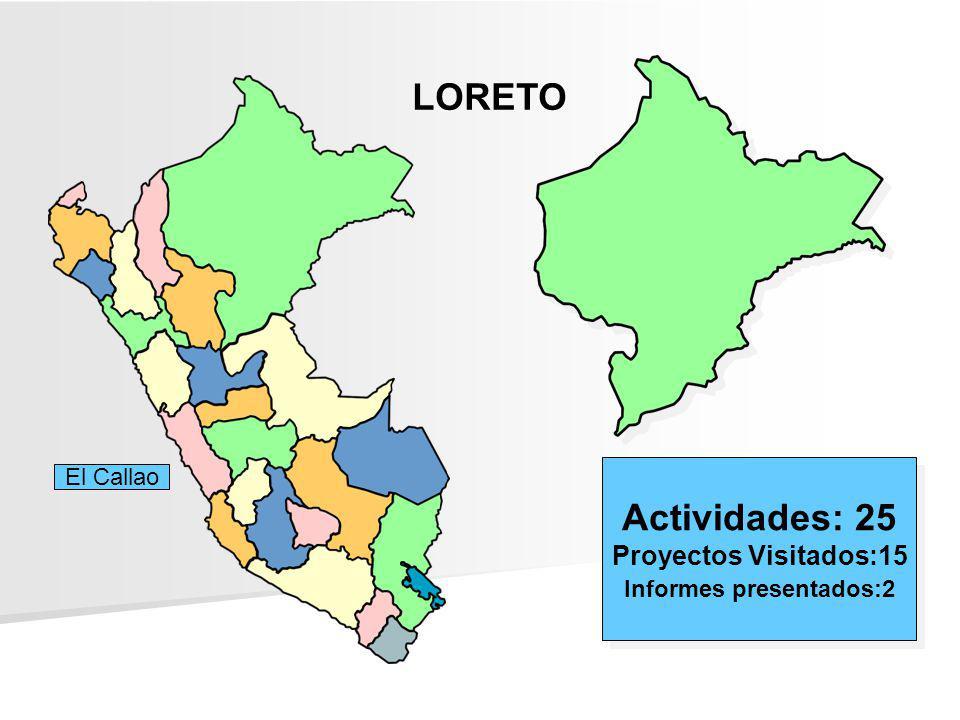 LORETO Actividades: 25 Proyectos Visitados:15 Informes presentados:2 Actividades: 25 Proyectos Visitados:15 Informes presentados:2 El Callao