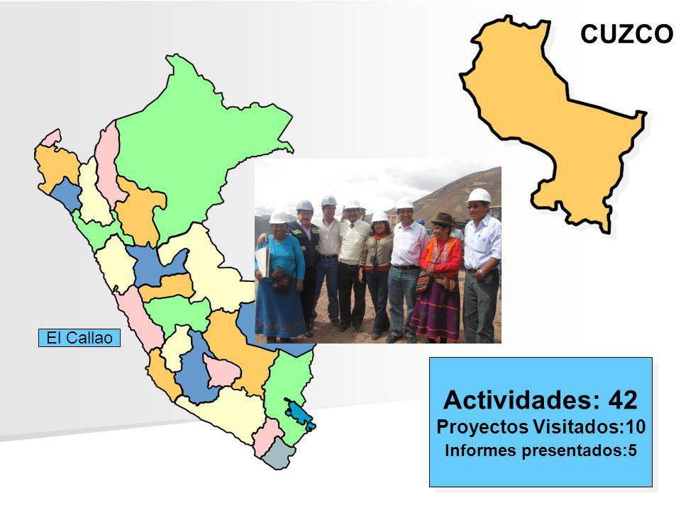 CUZCO Actividades: 42 Proyectos Visitados:10 Informes presentados:5 Actividades: 42 Proyectos Visitados:10 Informes presentados:5 El Callao