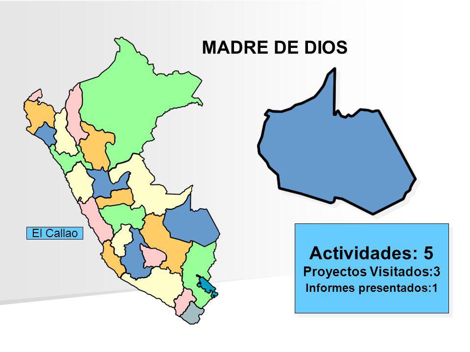 MADRE DE DIOS Actividades: 5 Proyectos Visitados:3 Informes presentados:1 Actividades: 5 Proyectos Visitados:3 Informes presentados:1 El Callao